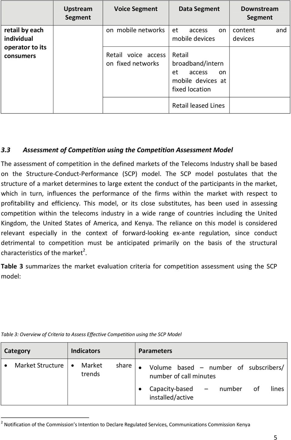 3 Assessment of Competition using the Competition Assessment Model The assessment of competition in the defined markets of the Telecoms Industry shall be based on the Structure Conduct Performance