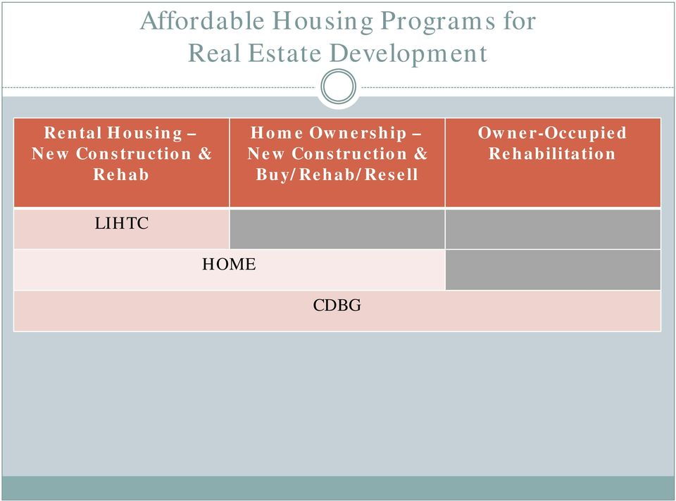 Rehab Home Ownership New Construction &