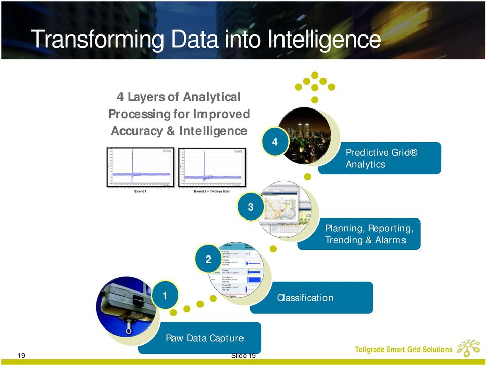 Intelligence 4 Predictive Grid Analytics 2 3 Planning,