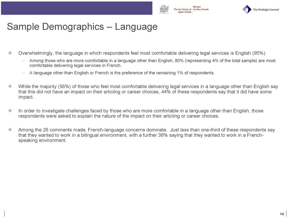 A language other than English or French is the preference of the remaining of respondents.