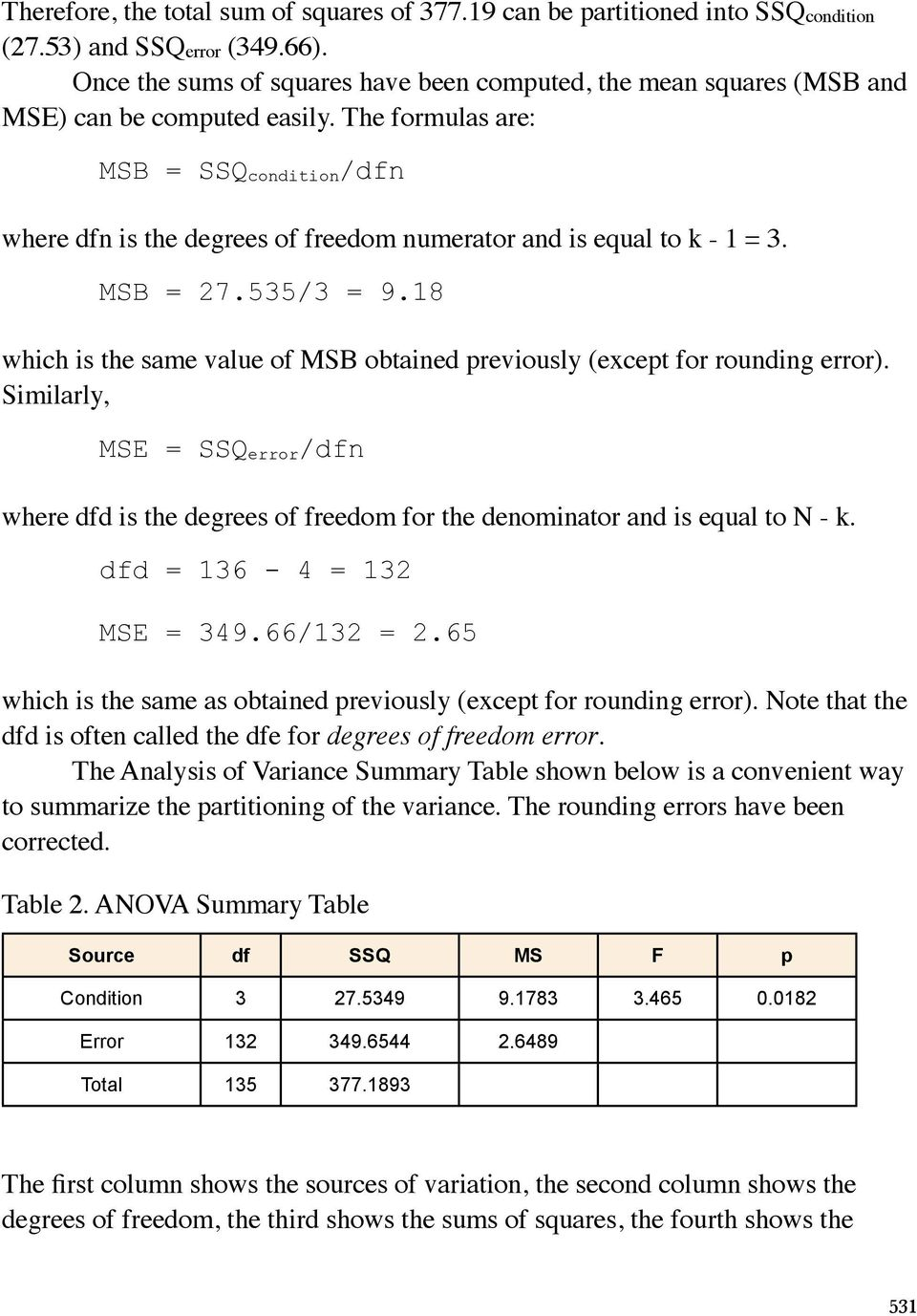 The formulas are: MSB = SSQ condition /dfn where dfn is the degrees of freedom numerator and is equal to k - 1 = 3. MSB = 27.535/3 = 9.