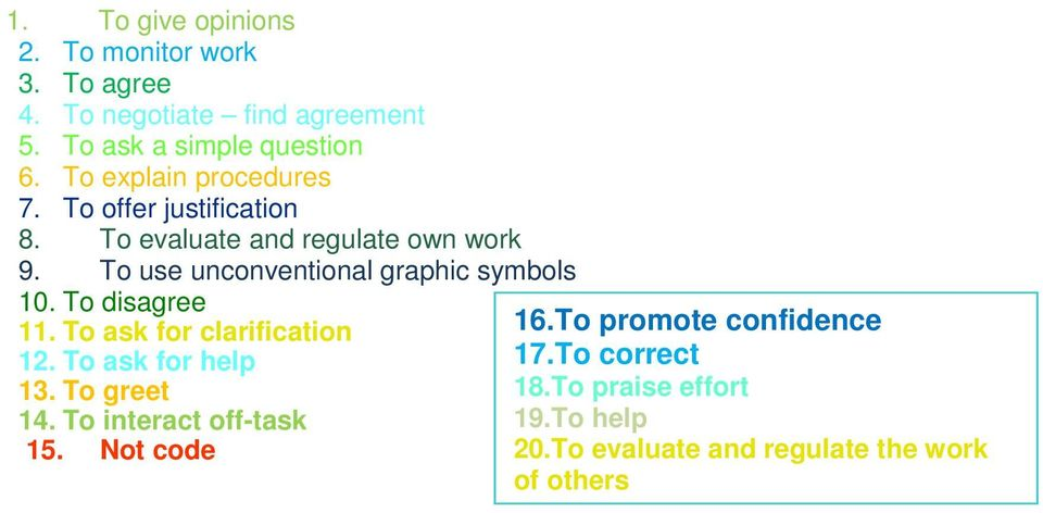 To use unconventional graphic symbols 10. To disagree 11. To ask for clarification 12. To ask for help 13.