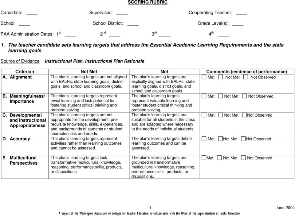 Source of Evidence Instructional Plan, Instructional Plan Rationale A.