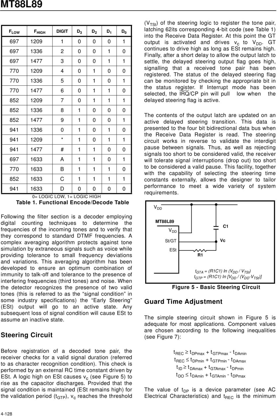 Mt88l89 3v Integrated Dtmf Transceiver Features Applications Radio Remote Control Using Receiver Functional Encode Decode Table Following The Filter Section Is A Decoder Employing Digital Counting Techniques