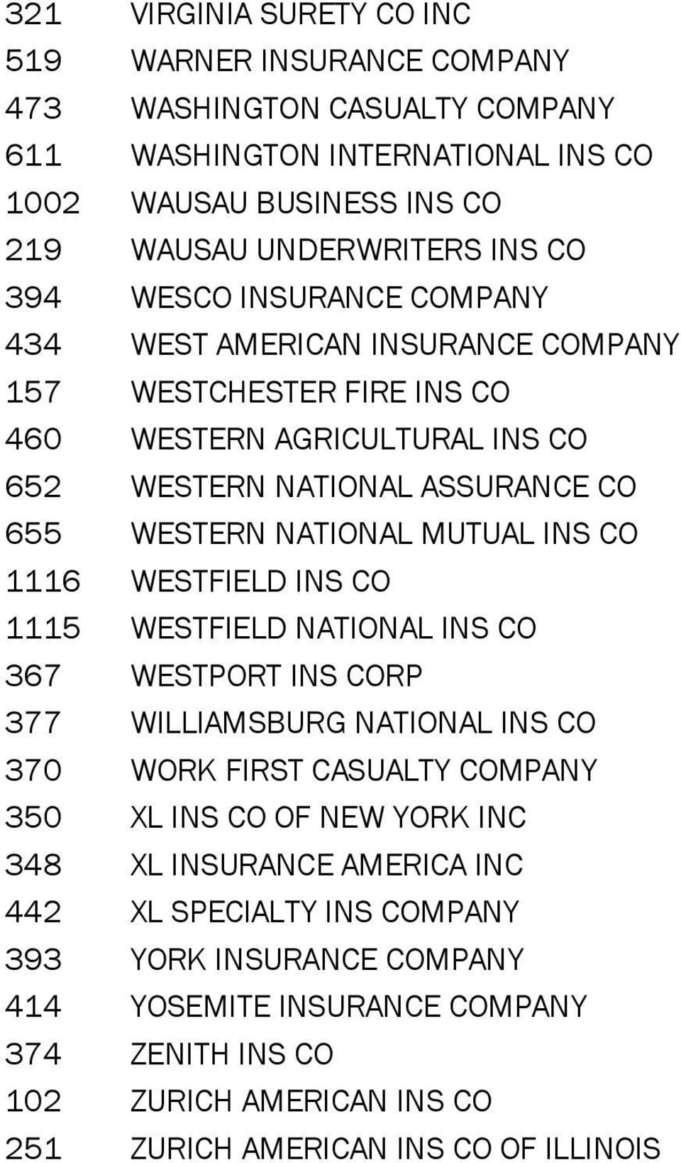 CO 1116 WESTFIELD INS CO 1115 WESTFIELD NATIONAL INS CO 367 WESTPORT INS CORP 377 WILLIAMSBURG NATIONAL INS CO 370 WORK FIRST CASUALTY 350 XL INS CO OF NEW YORK INC 348