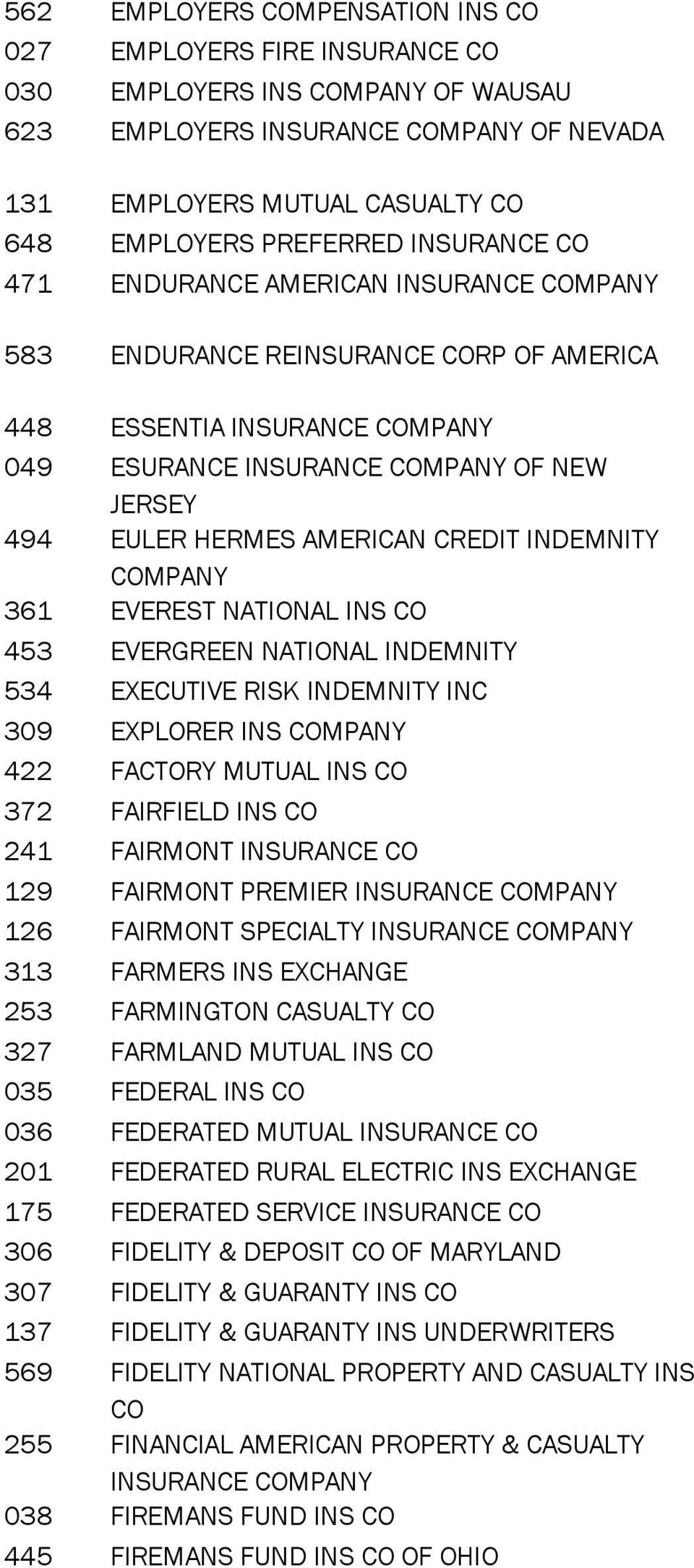 INS CO 453 EVERGREEN NATIONAL INDEMNITY 534 EXECUTIVE RISK INDEMNITY INC 309 EXPLORER INS 422 FACTORY MUTUAL INS CO 372 FAIRFIELD INS CO 241 FAIRMONT INSURANCE CO 129 FAIRMONT PREMIER INSURANCE 126
