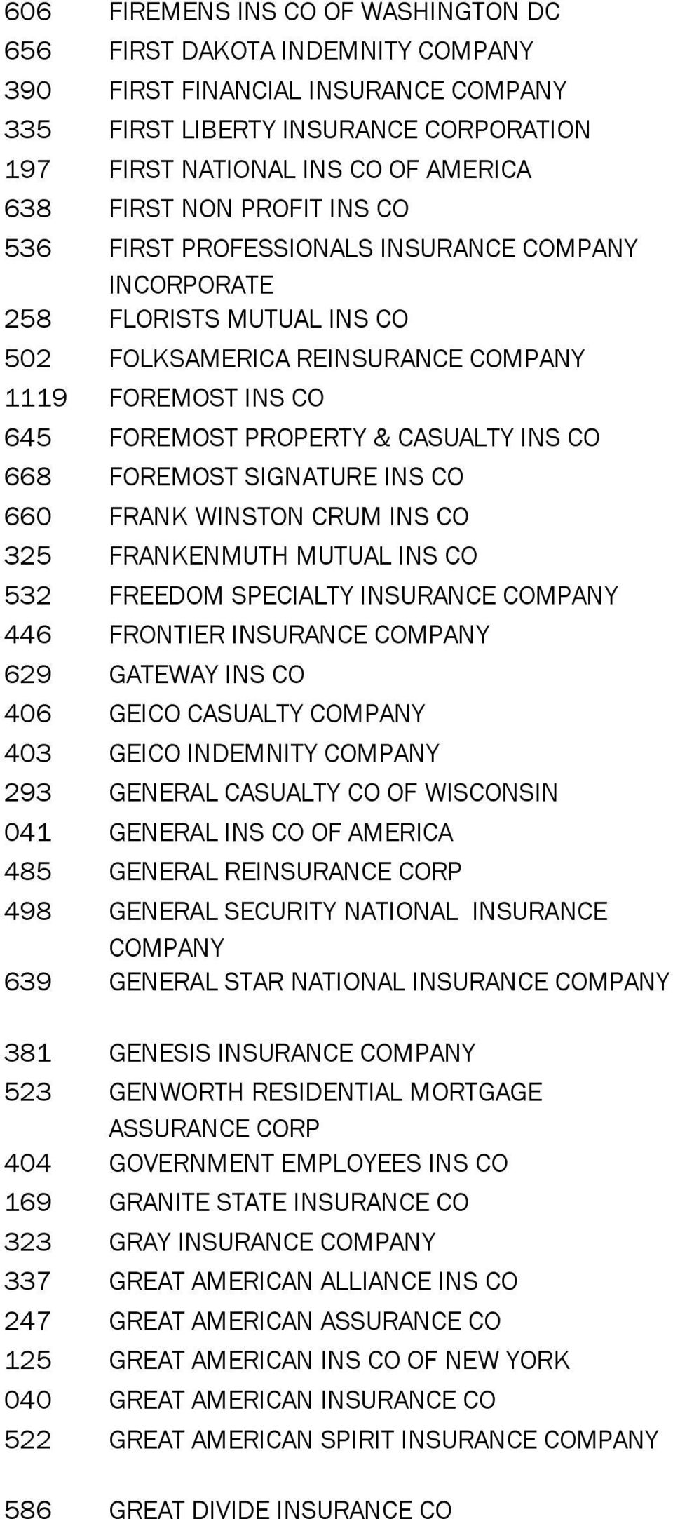 FRANK WINSTON CRUM INS CO 325 FRANKENMUTH MUTUAL INS CO 532 FREEDOM SPECIALTY INSURANCE 446 FRONTIER INSURANCE 629 GATEWAY INS CO 406 GEICO CASUALTY 403 GEICO INDEMNITY 293 GENERAL CASUALTY CO OF