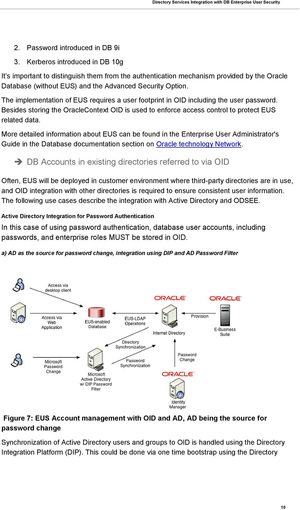 The implementation of EUS requires a user footprint in OID including the user password. Besides storing the OracleContext OID is used to enforce access control to protect EUS related data.