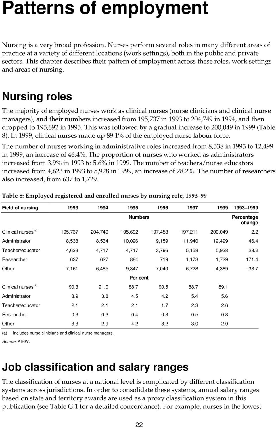 This chapter describes their pattern of employment across these roles, work settings and areas of nursing.