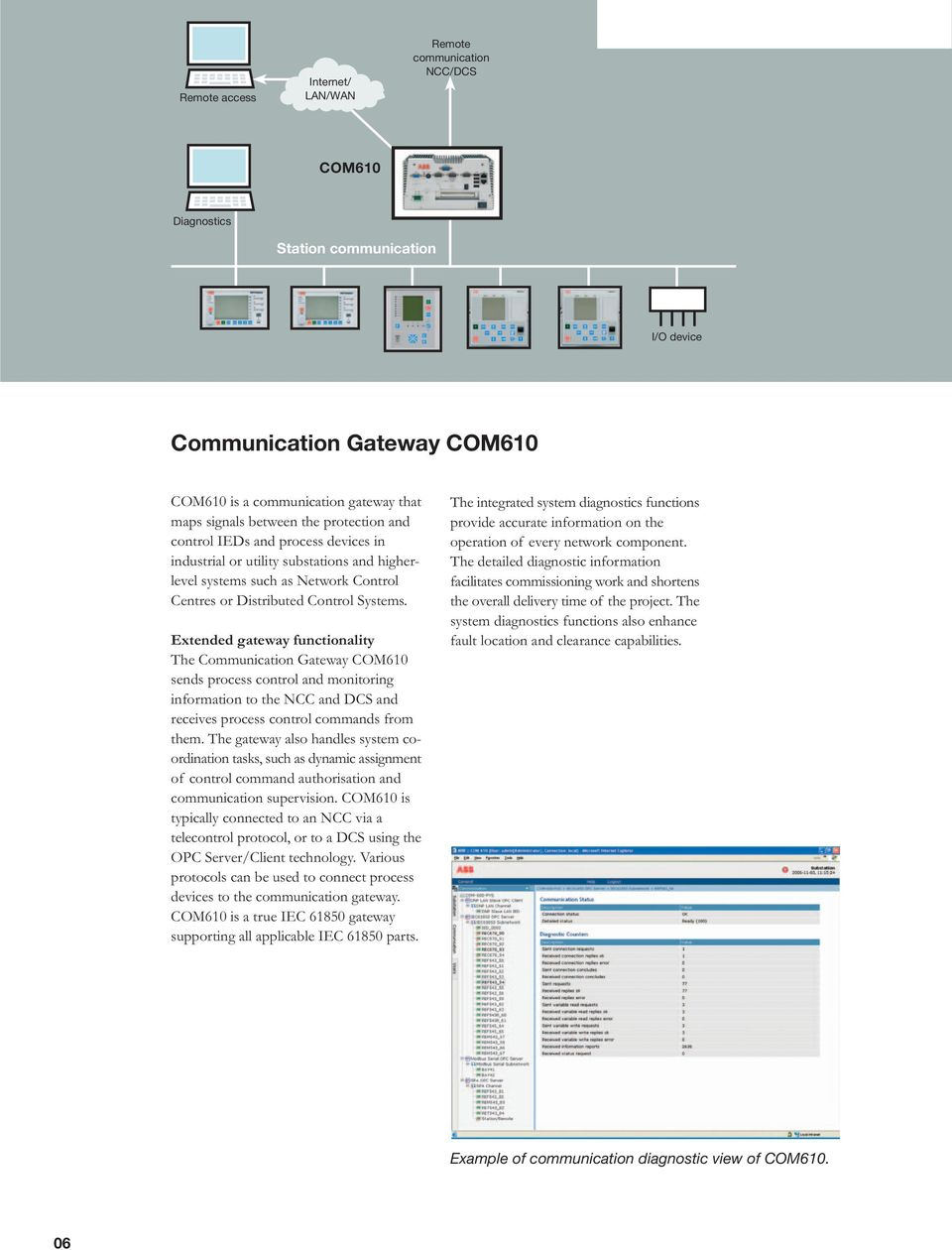 Extended gateway functionality The Communication Gateway COM610 sends process control and monitoring information to the NCC and DCS and receives process control commands from them.