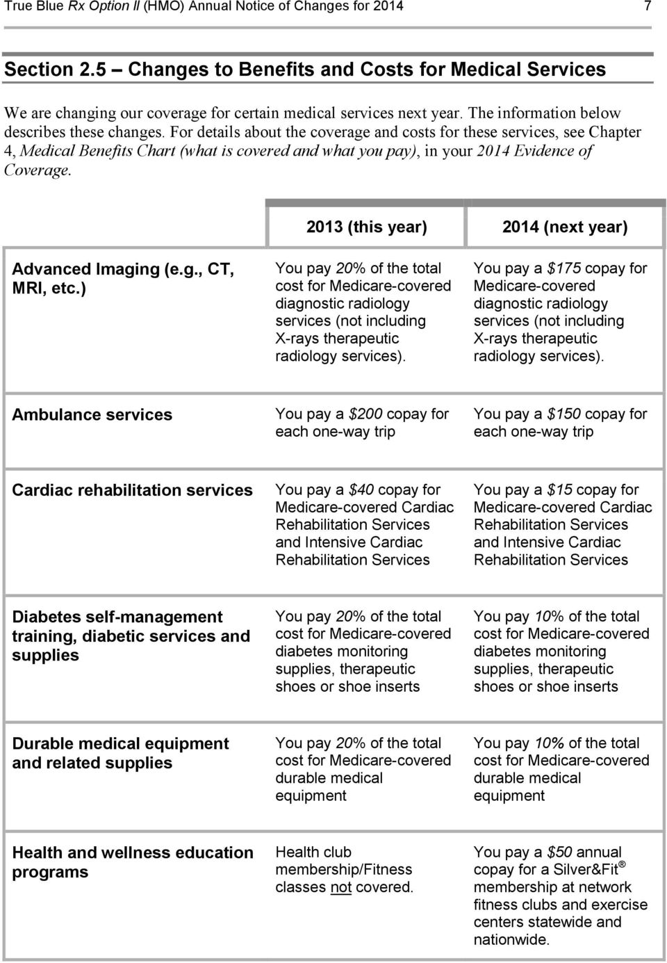 For details about the coverage and costs for these services, see Chapter 4, Medical Benefits Chart (what is covered and what you pay), in your 2014 Evidence of Coverage. Advanced Imaging (e.g., CT, MRI, etc.