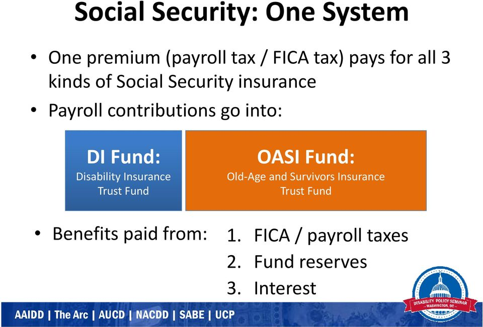 Disability Insurance Trust Fund Benefits paid from: OASI Fund: Old Age and