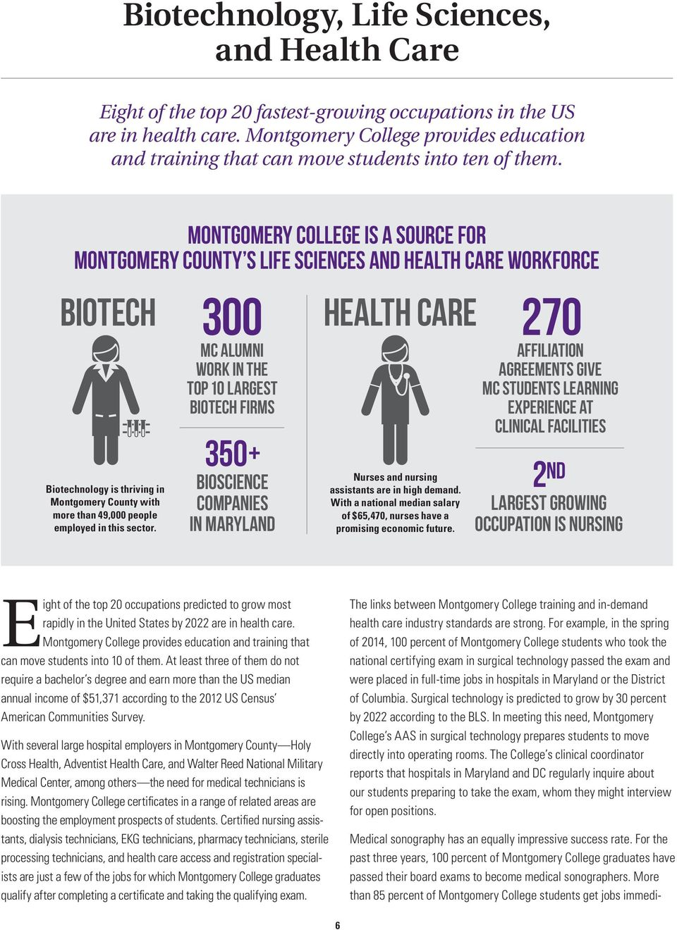 Montgomery College is a source for Montgomery county s life sciences and health care workforce biotech Biotechnology is thriving in Montgomery County with more than 49,000 people employed in this