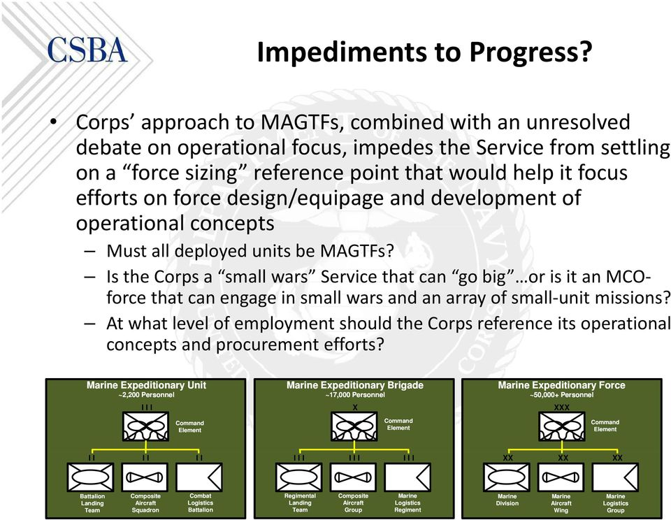 design/equipage and development of operational concepts Must all deployed units be MAGTFs?