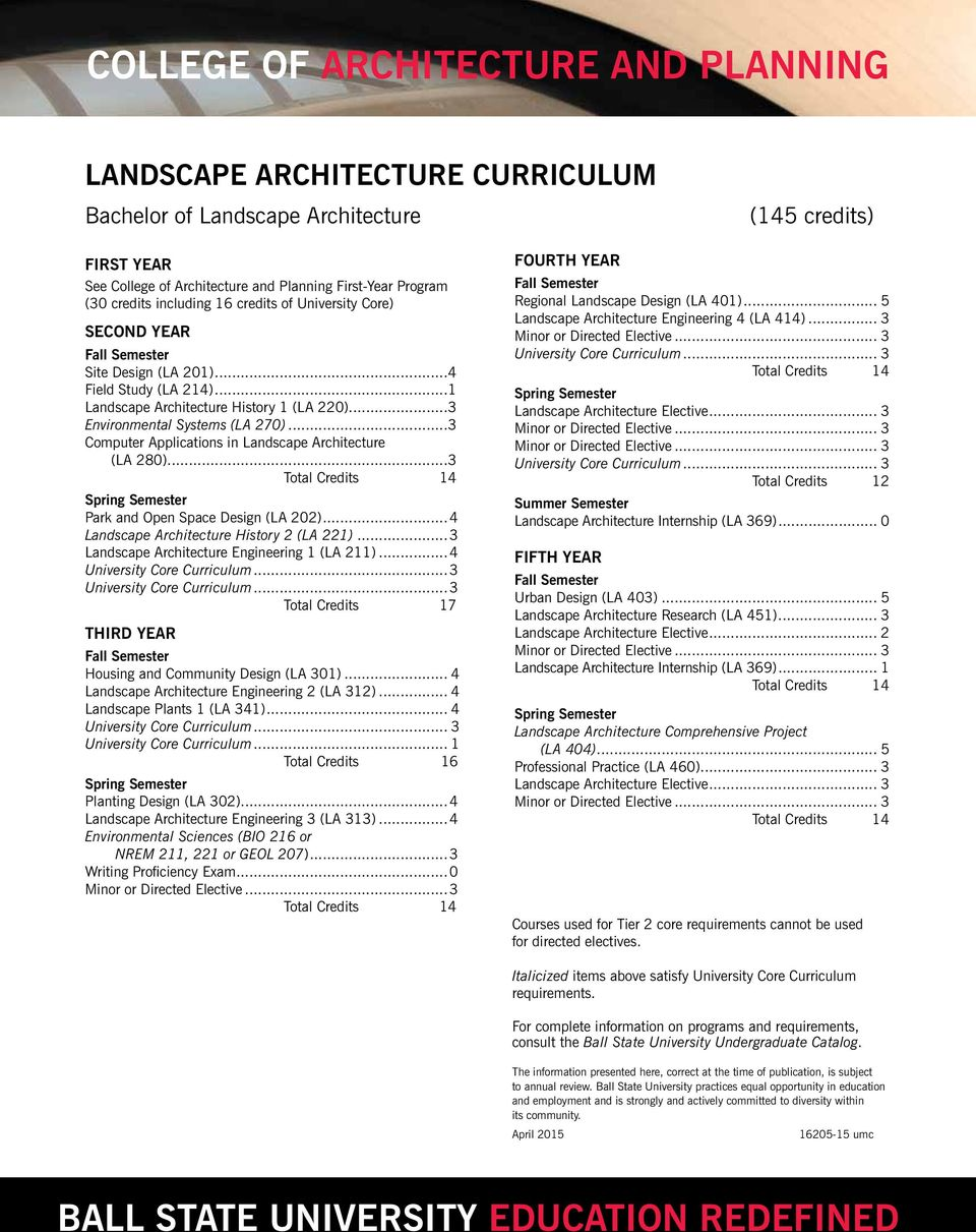 ..3 Park and Open Space Design (LA 202)...4 Landscape Architecture History 2 (LA 221)...3 Landscape Architecture Engineering 1 (LA 211)...4 University Core Curriculum...3 University Core Curriculum.