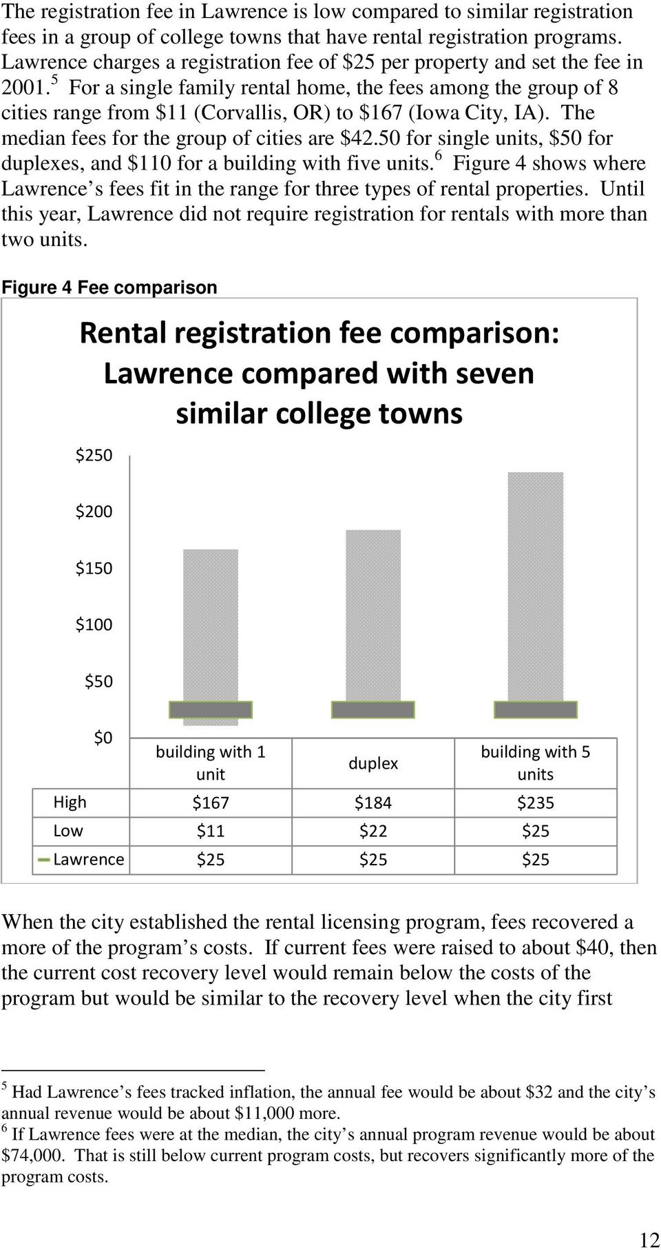 5 For a single family rental home, the fees among the group of 8 cities range from $11 (Corvallis, OR) to $167 (Iowa City, IA). The median fees for the group of cities are $42.