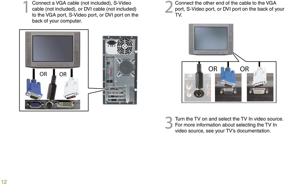 2 Connect the other end of the cable to the VGA port, S-Video port, or DVI port on the back of your TV.
