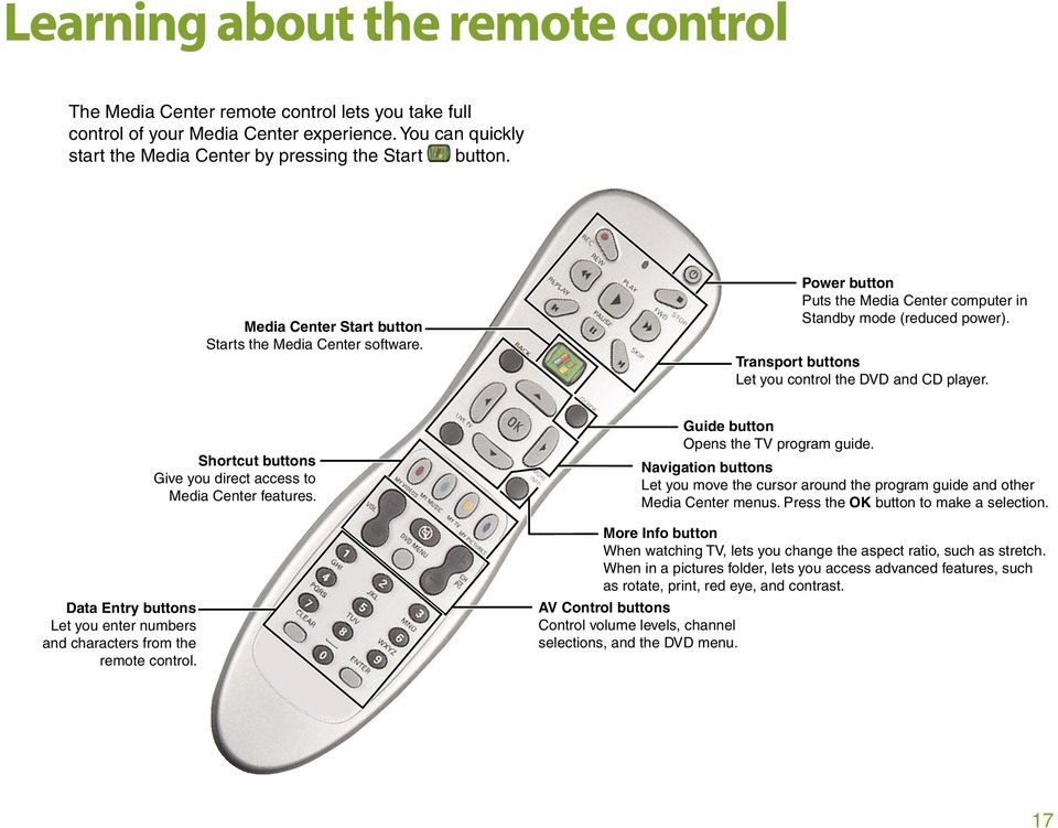 Data Entry buttons Let you enter numbers and characters from the remote control. Shortcut buttons Give you direct access to Media Center features. Guide button Opens the TV program guide.