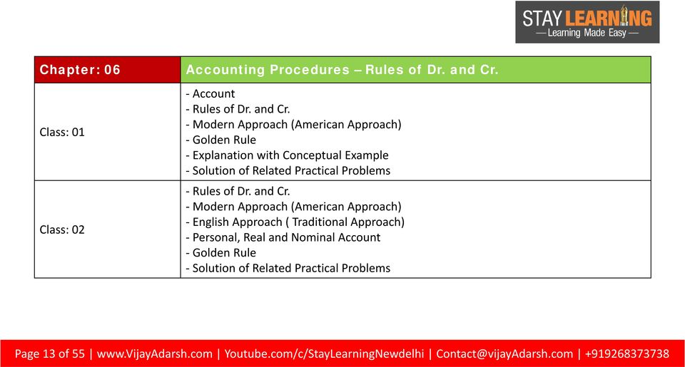 - Modern Approach (American Approach) - Golden Rule - Explanation with Conceptual Example - Rules of Dr. and Cr.