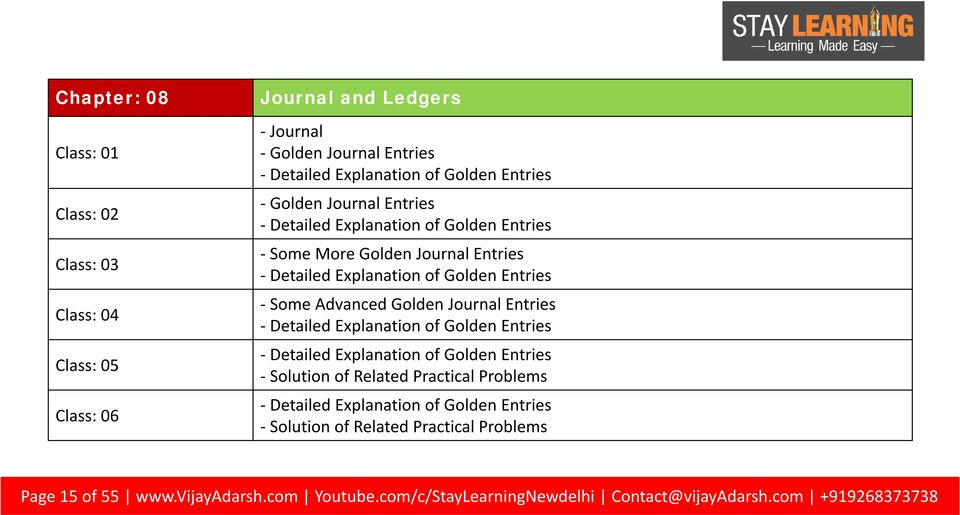 Explanation of Golden Entries - Some Advanced Golden Journal Entries - Detailed Explanation of Golden Entries - Detailed Explanation of Golden
