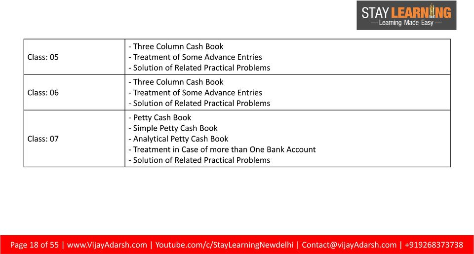 Cash Book - Analytical Petty Cash Book - Treatment in Case of more than One Bank Account Page