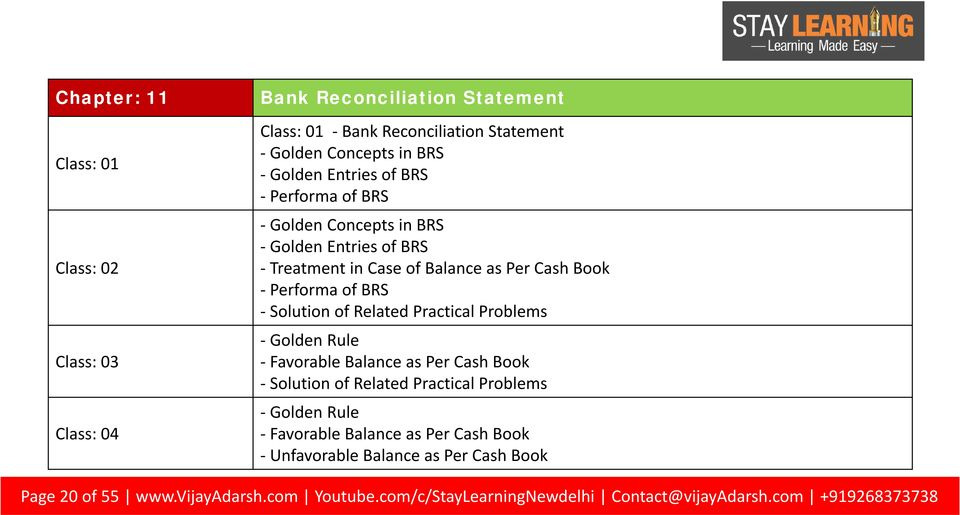 as Per Cash Book - Performa of BRS - Golden Rule - Favorable Balance as Per Cash Book - Golden Rule - Favorable Balance as Per Cash Book -