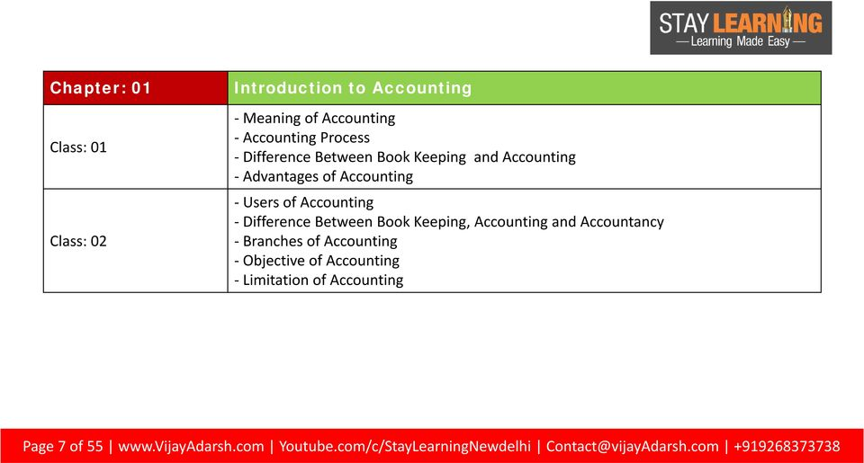 Between Book Keeping, Accounting and Accountancy - Branches of Accounting - Objective of Accounting -