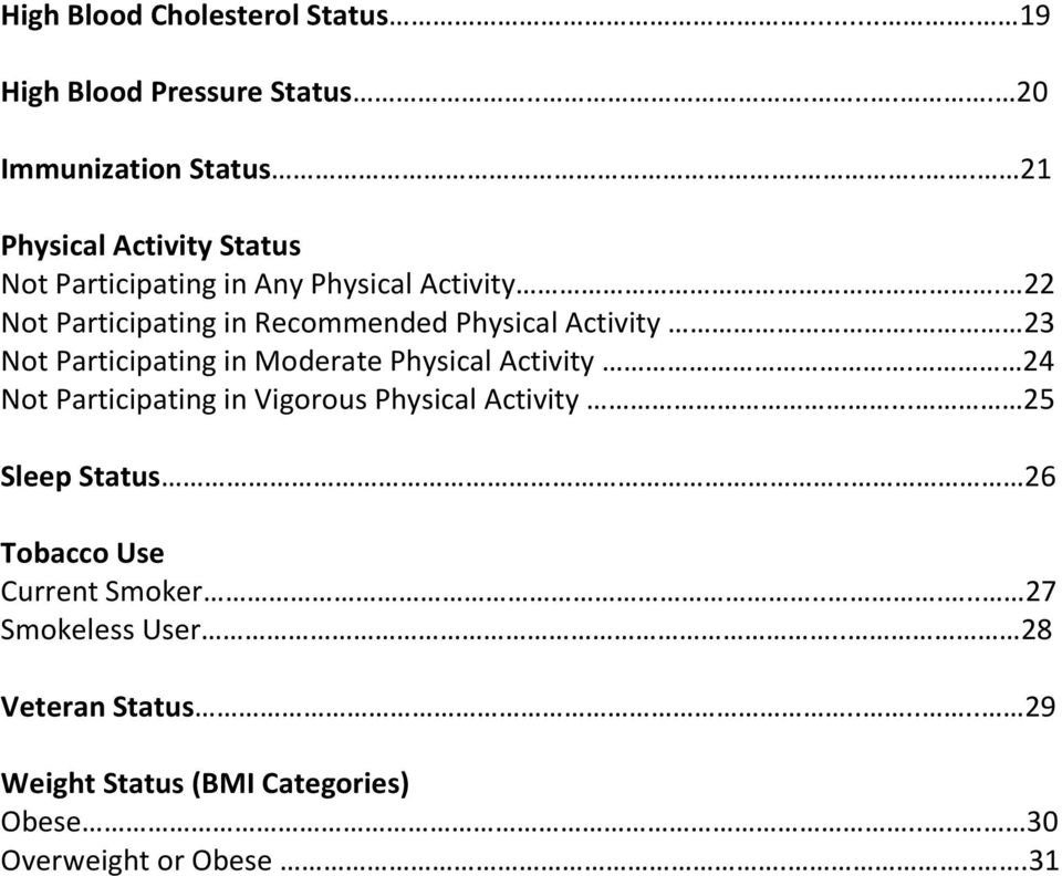 22 Not Participating in Recommended Physical Activity. 23 Not Participating in Moderate Physical Activity.