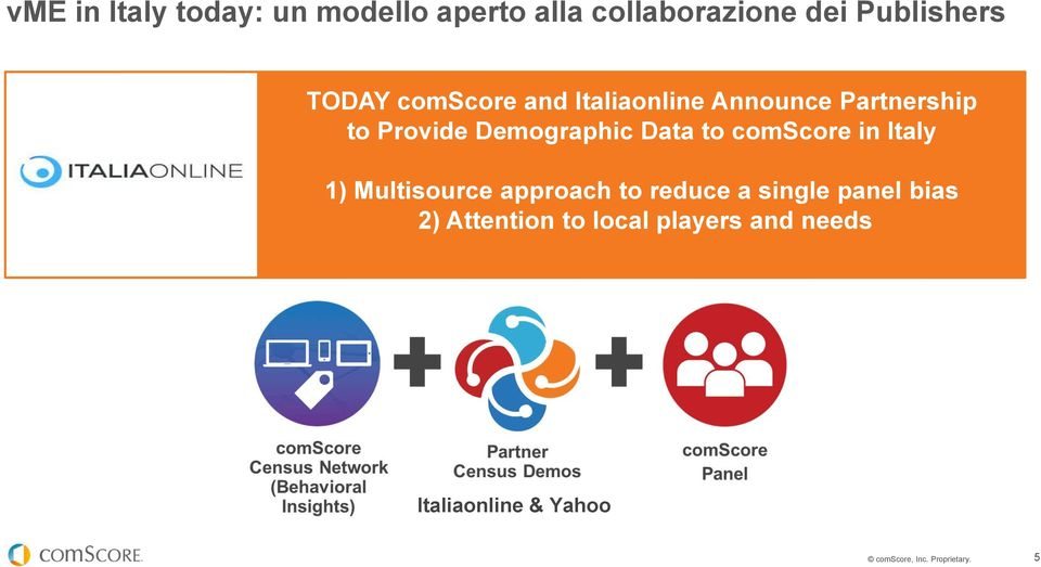comscore in Italy 1) Multisource approach to reduce a single panel bias 2)