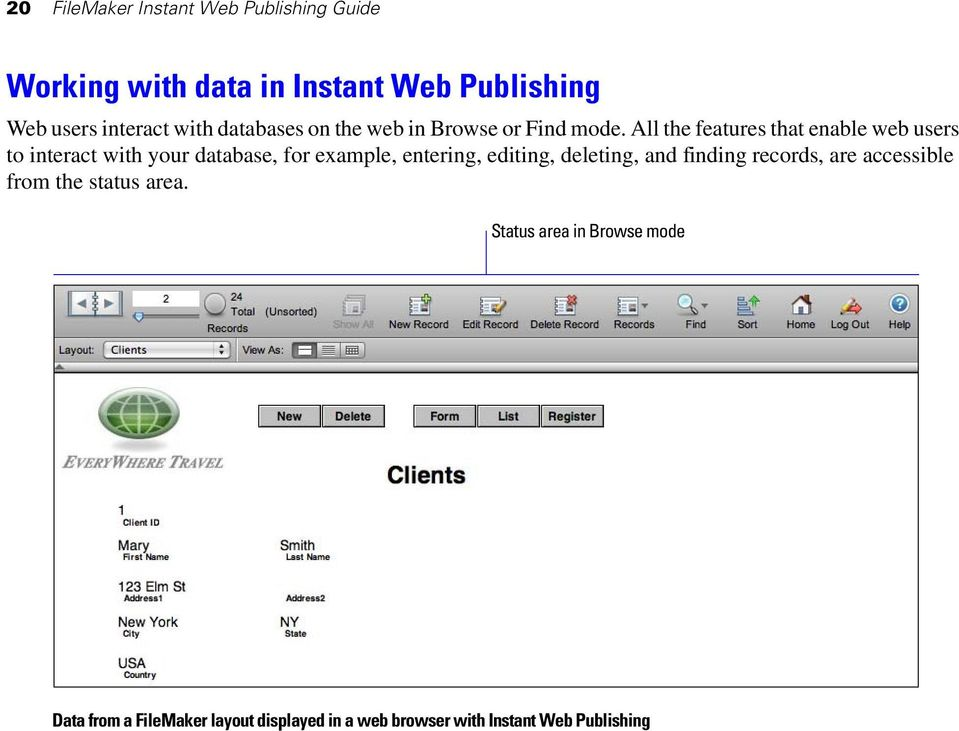 All the features that enable web users to interact with your database, for example, entering, editing,