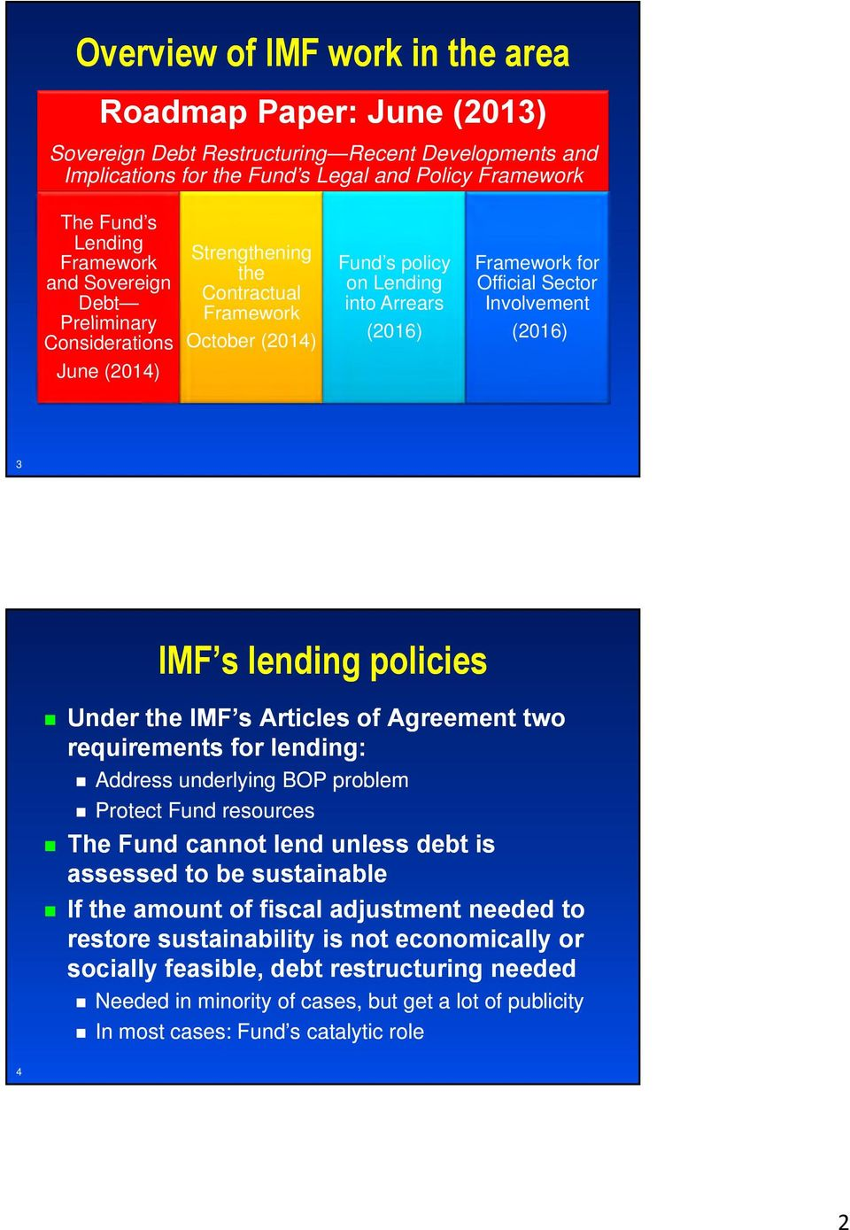Involvement (2016) (2016) 3 IMF s lending policies Under the IMF s Articles of Agreement two requirements for lending: Address underlying BOP problem Protect Fund resources The Fund cannot lend