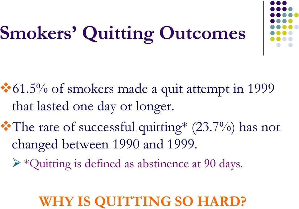 or longer. The rate of successful quitting* (23.