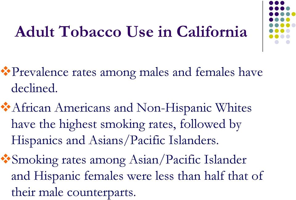 African Americans and Non-Hispanic Whites have the highest smoking rates, followed