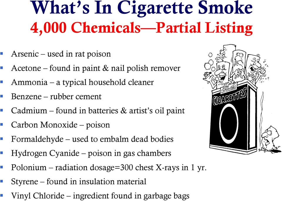 paint Carbon Monoxide poison Formaldehyde used to embalm dead bodies Hydrogen Cyanide poison in gas chambers Polonium