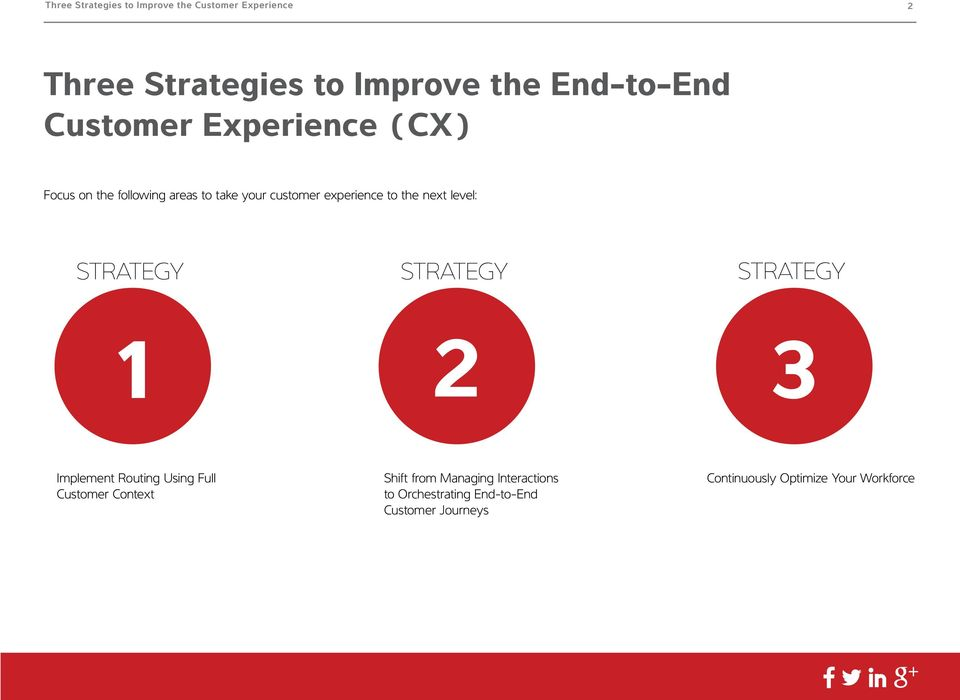 STRATEGY 1 2 3 Implement Routing Using Full Customer Context Shift from Managing