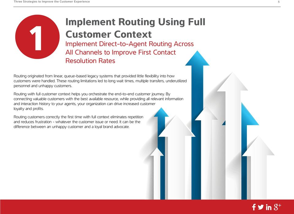 Routing with full customer context helps you orchestrate the end-to-end customer journey.