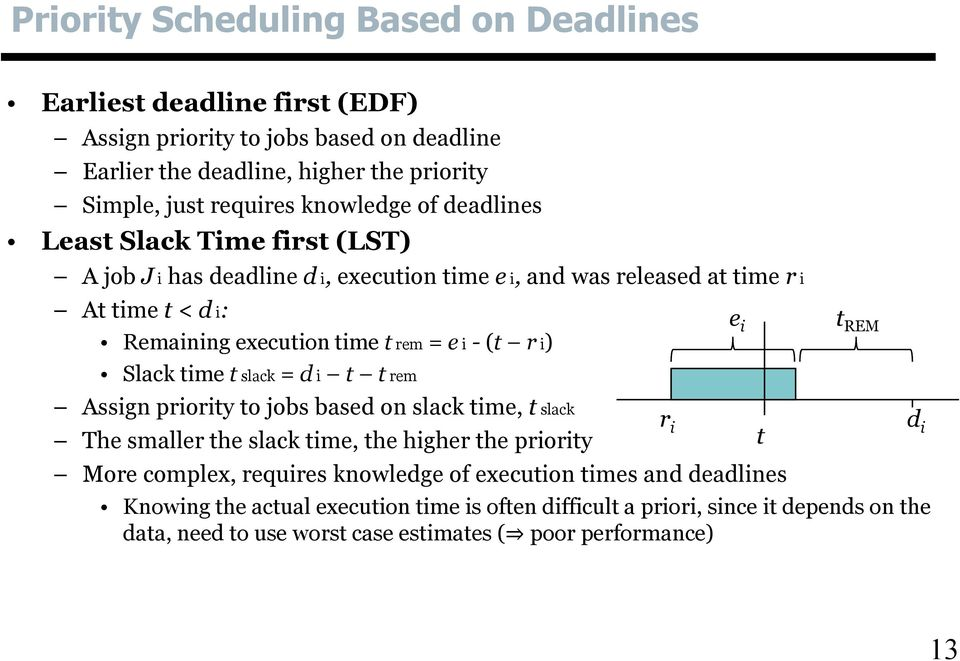 i t REM Slack time t slack = d i t t rem Assign priority to jobs based on slack time, t slack The smaller the slack time, the higher the priority More complex, requires knowledge of