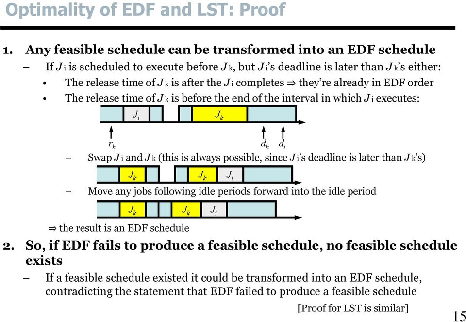 completes they re already in EDF order The release time of J k is before the end of the interval in which J i executes: Swap J i and J k (this is always possible, since J i s deadline is later than