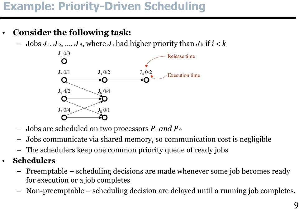 The schedulers keep one common priority queue of ready jobs Schedulers Preemptable scheduling decisions are made whenever some