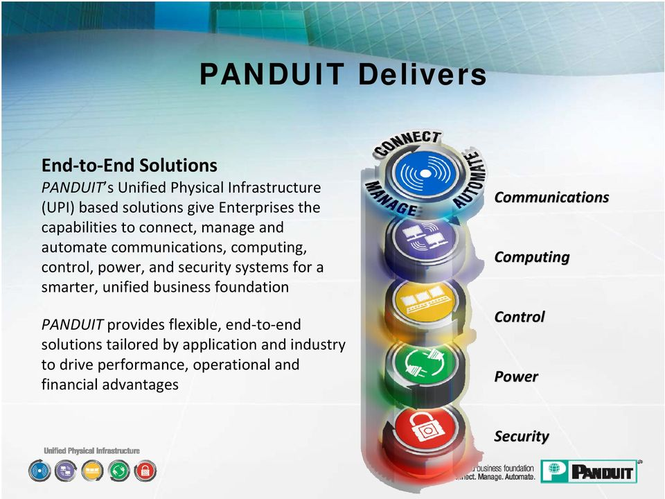 systems for a smarter, unified business foundation PANDUIT provides flexible, end to end solutions tailored by
