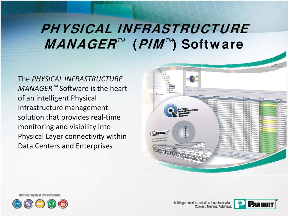 Infrastructure management solution that provides real time monitoring