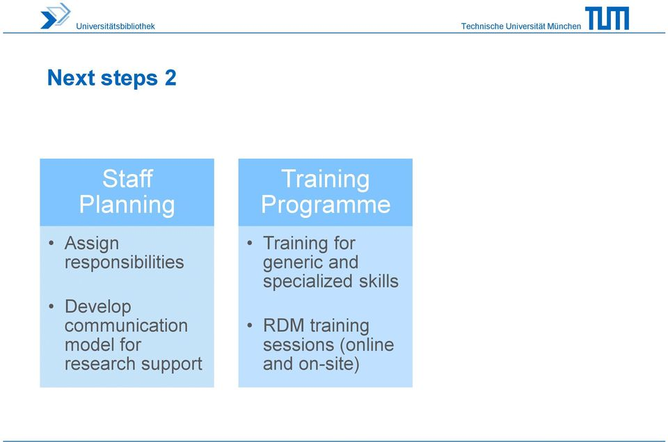 Training Programme Training for generic and