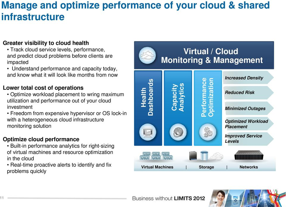 performance out of your cloud investment Freedom from expensive hypervisor or OS lock-in with a heterogeneous cloud infrastructure monitoring solution Health Dashboards Virtual / Cloud Monitoring &