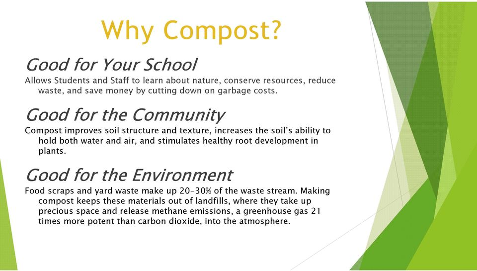 development in plants. Good for the Environment Food scraps and yard waste make up 20-30% of the waste stream.