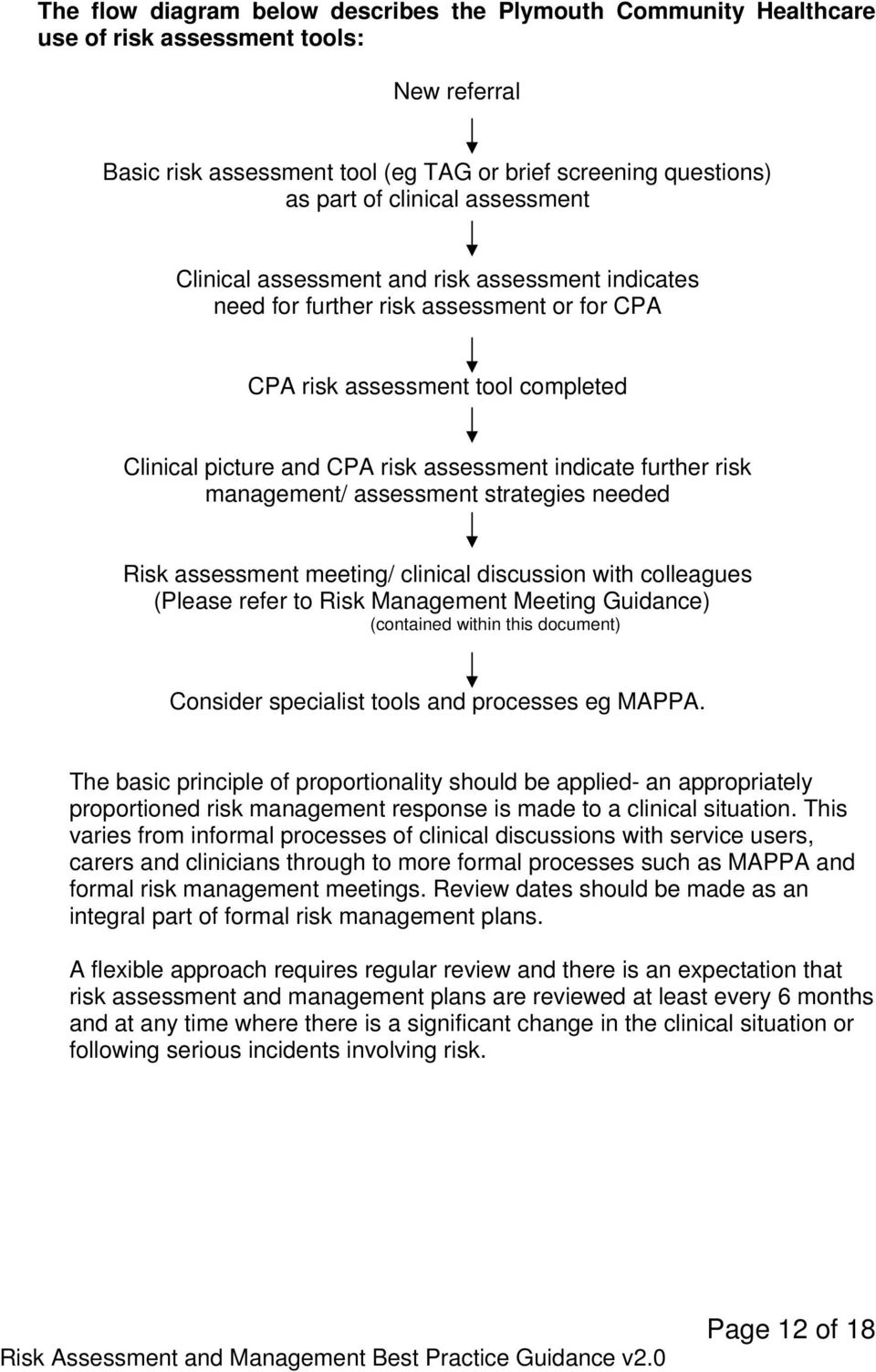 risk management/ assessment strategies needed Risk assessment meeting/ clinical discussion with colleagues (Please refer to Risk Management Meeting Guidance) (contained within this document) Consider