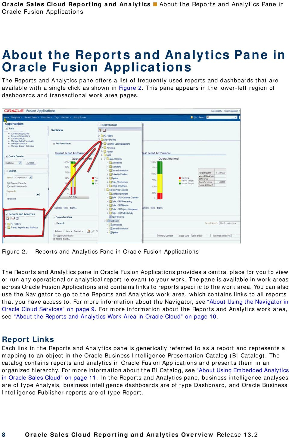 This pane appears in the lower-left region of dashboards and transactional work area pages. Figure 2.
