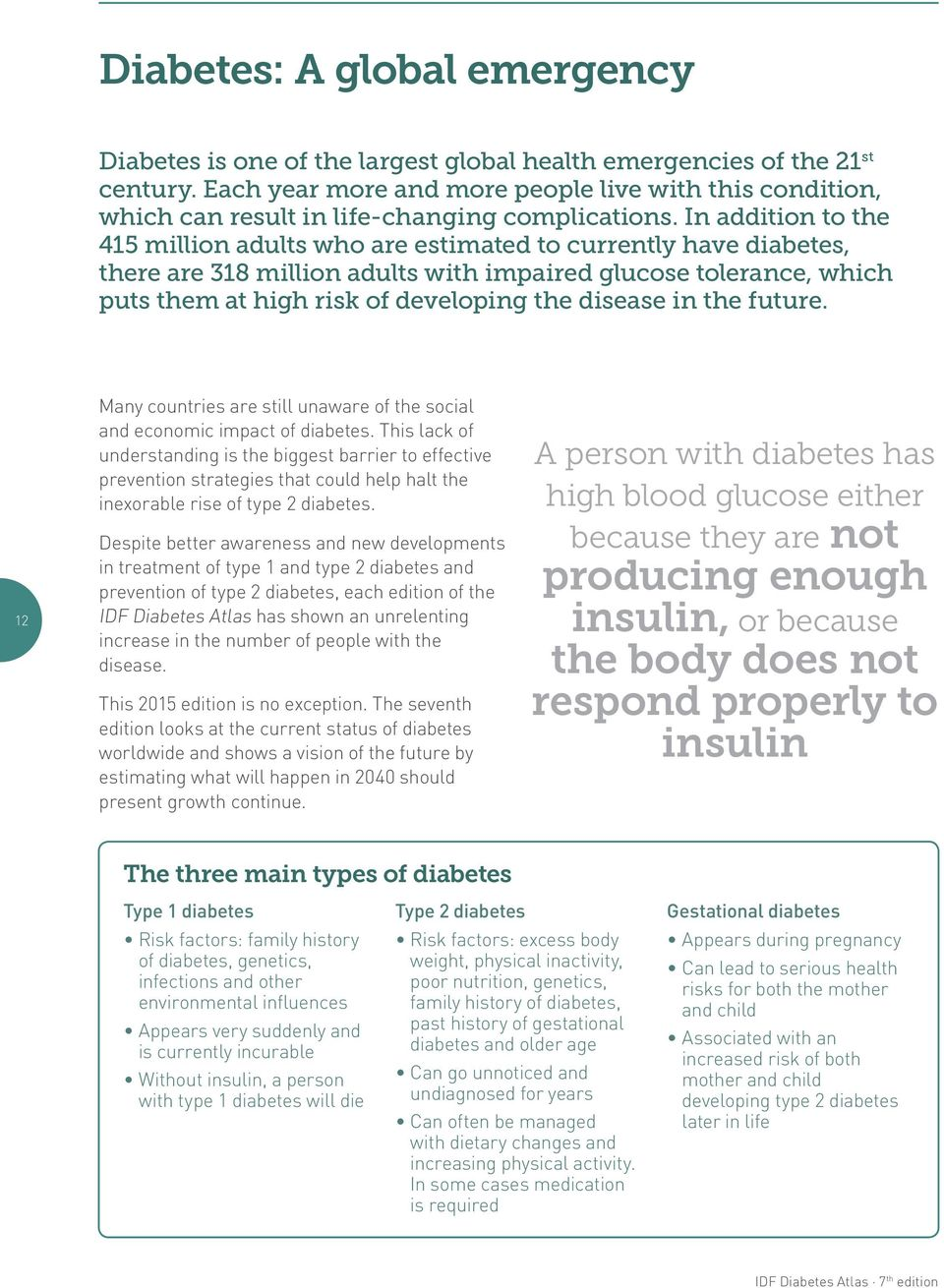 In addition to the 415 million adults who are estimated to currently have diabetes, there are 318 million adults with impaired glucose tolerance, which puts them at high risk of developing the