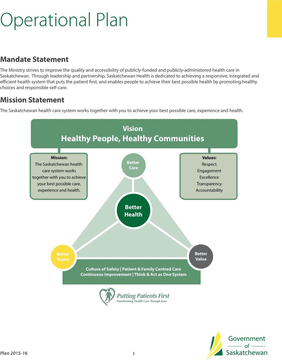 best possible health by promoting healthy choices and responsible self-care.