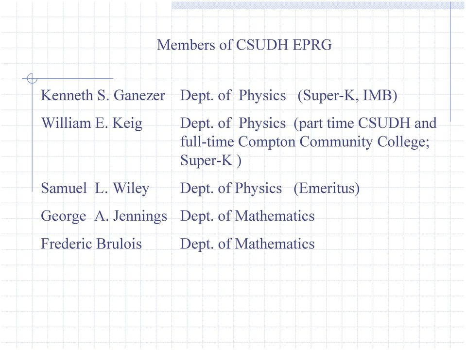 of Physics (part time CSUDH and full-time Compton Community College;