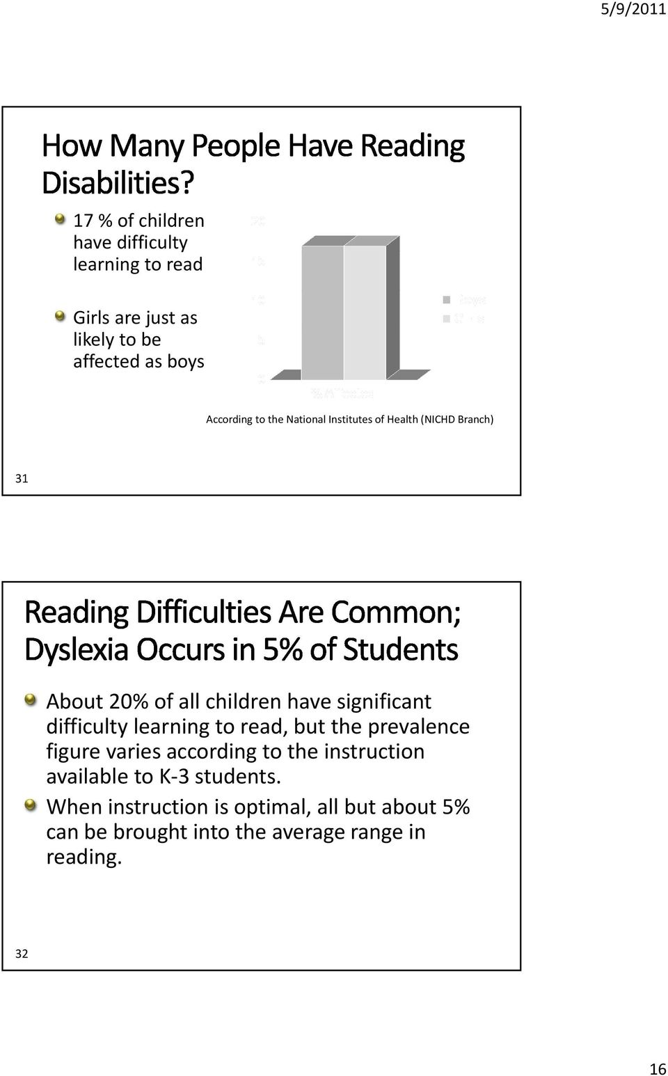 significant difficulty learning to read, but the prevalence figure varies according to the instruction